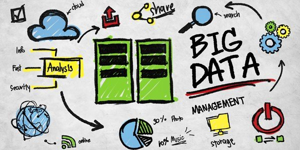 Big data is getting bigger And simplifying marketers' understanding of customer behavior