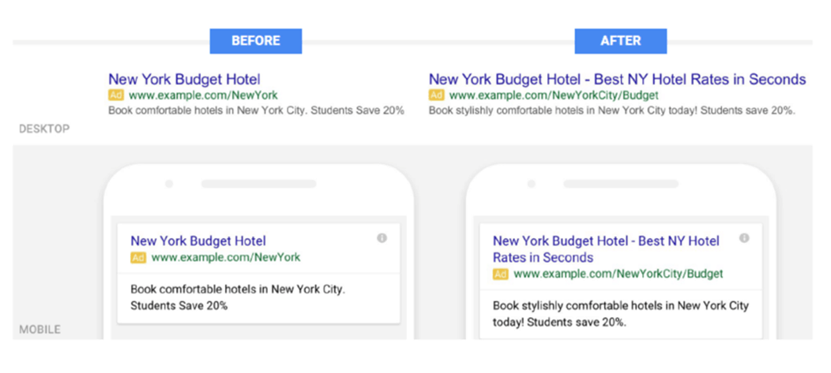 Long is in. Short is out. Now is the time to switch over to expanded text ads.
