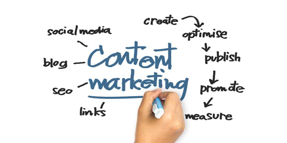 Is Your Content Marketing Team Working for You? Measuring Your Content Marketing Effectiveness